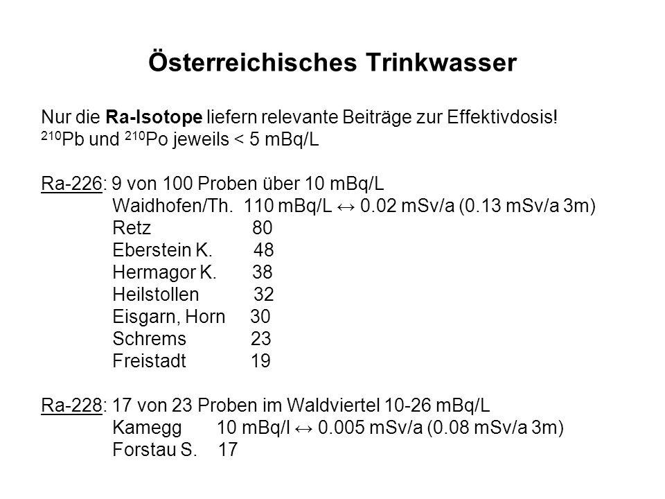 Österreichisches Trinkwasser