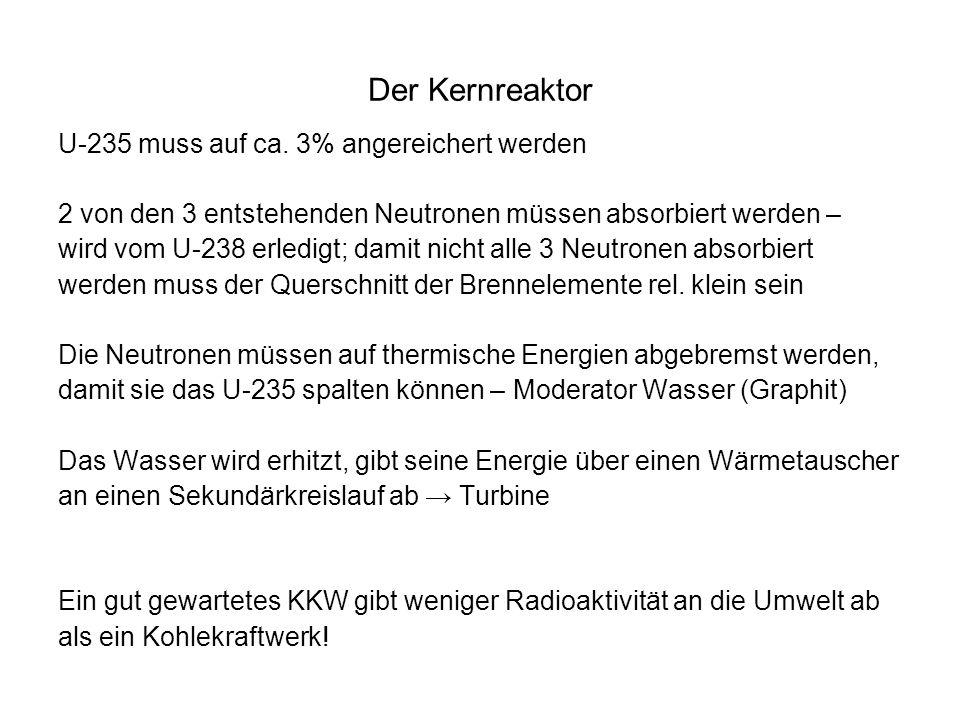 Der Kernreaktor U-235 muss auf ca. 3% angereichert werden