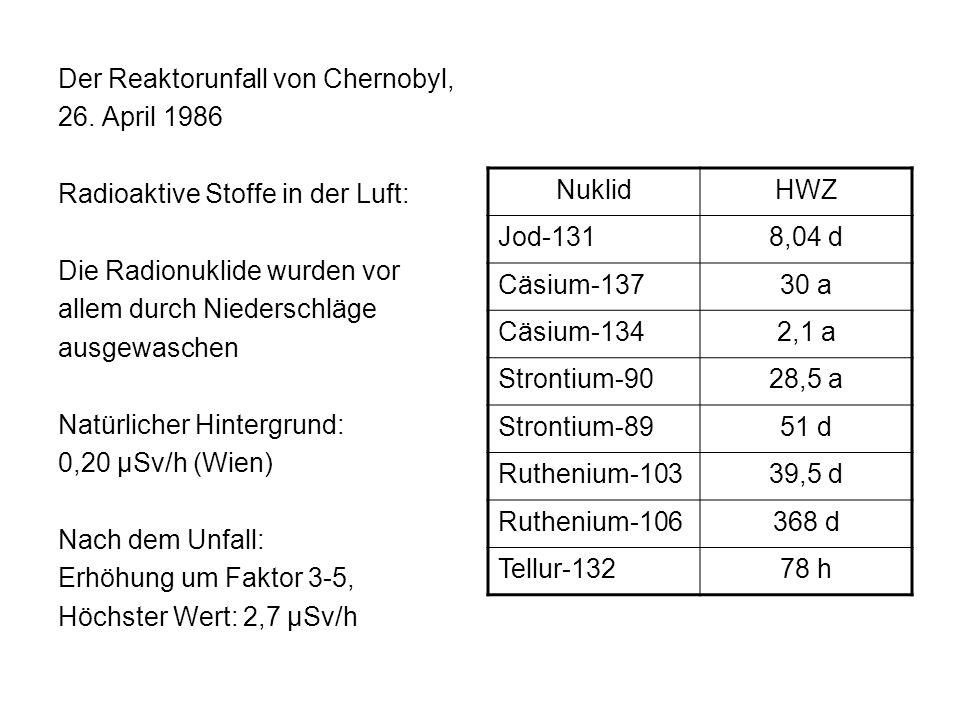 Der Reaktorunfall von Chernobyl,