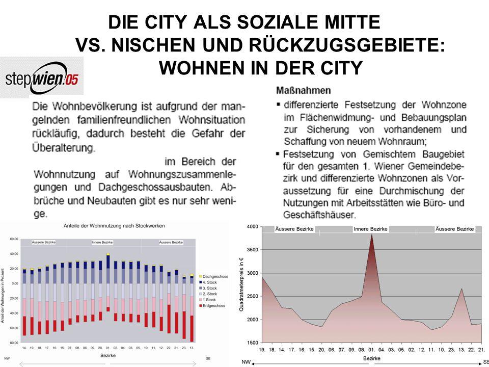 DIE CITY ALS SOZIALE MITTE VS