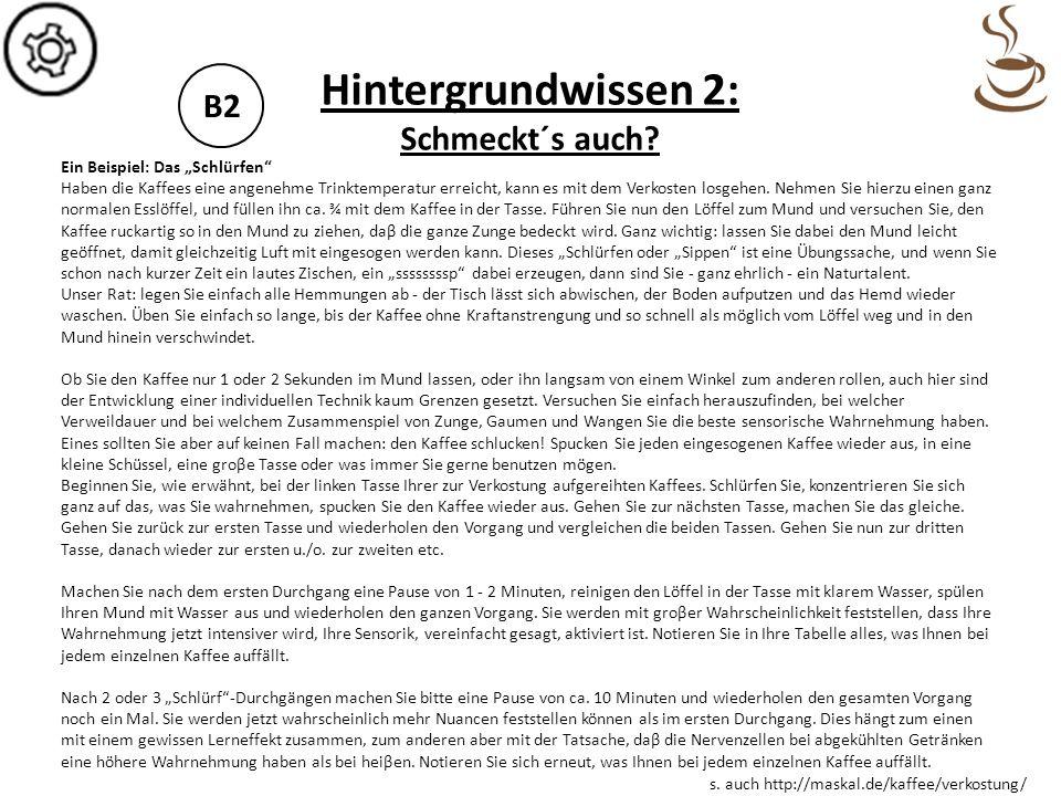 """Hintergrundwissen 2: B2 Schmeckt´s auch Ein Beispiel: Das """"Schlürfen"""