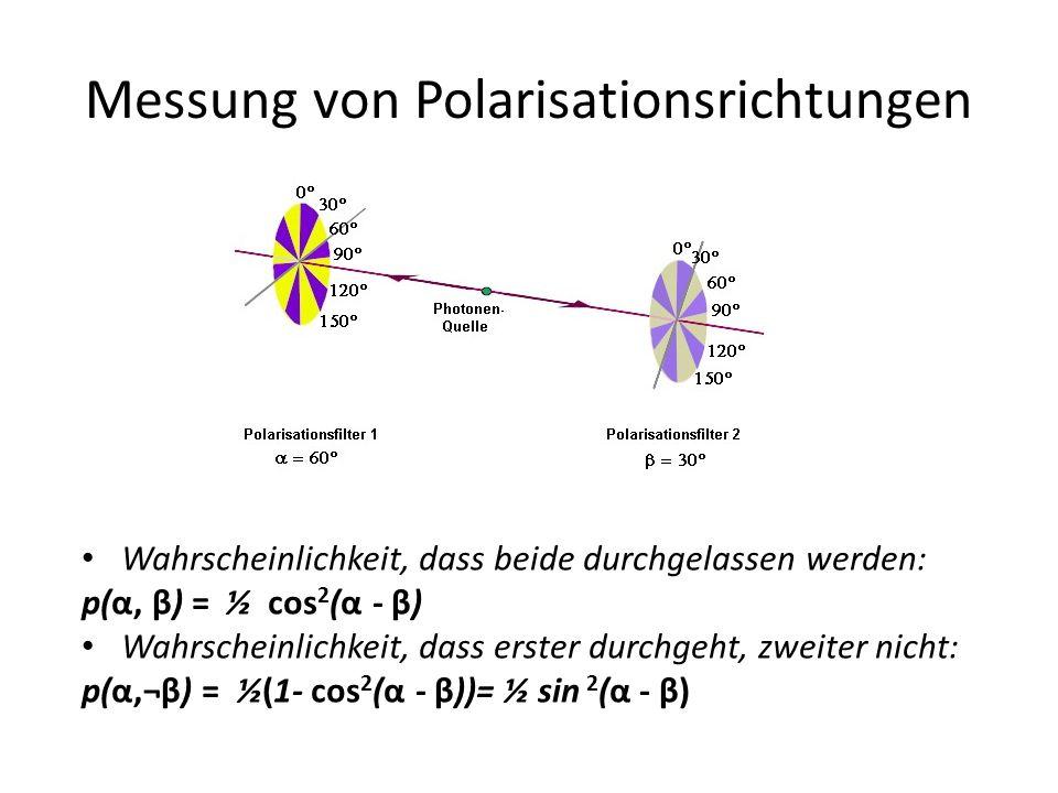 Messung von Polarisationsrichtungen