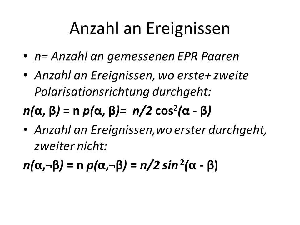 Anzahl an Ereignissen n= Anzahl an gemessenen EPR Paaren