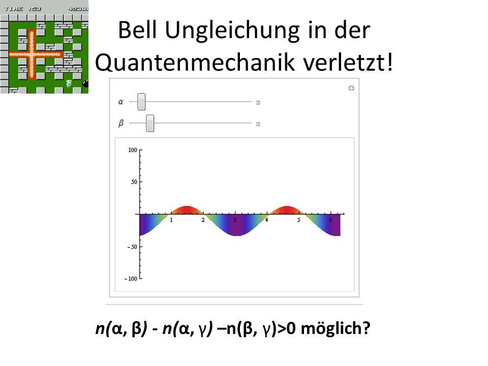 Bell Ungleichung in der Quantenmechanik verletzt!