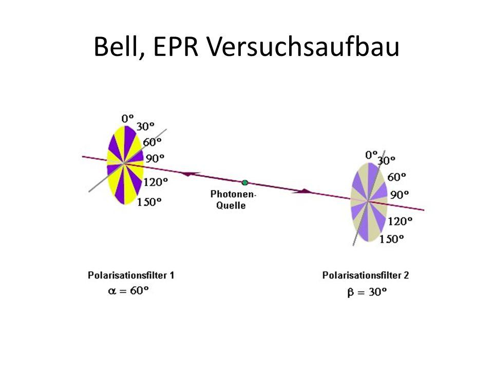 Bell, EPR Versuchsaufbau
