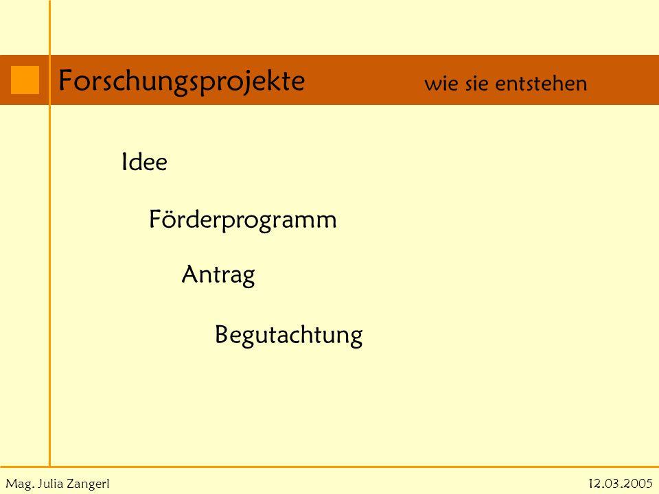 Forschungsprojekte Idee Förderprogramm Antrag Begutachtung