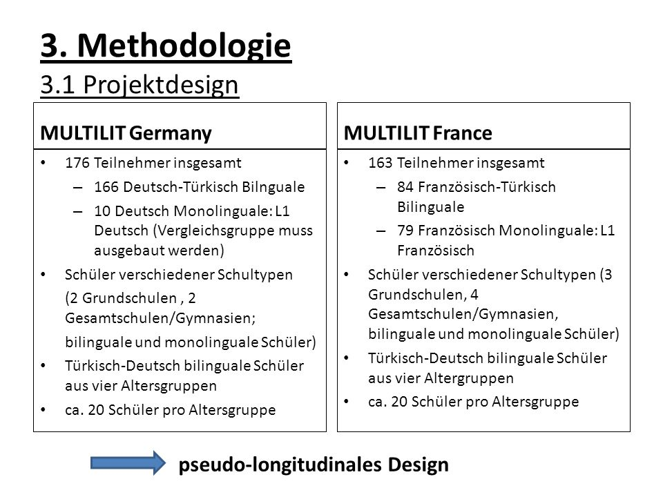 3. Methodologie 3.1 Projektdesign