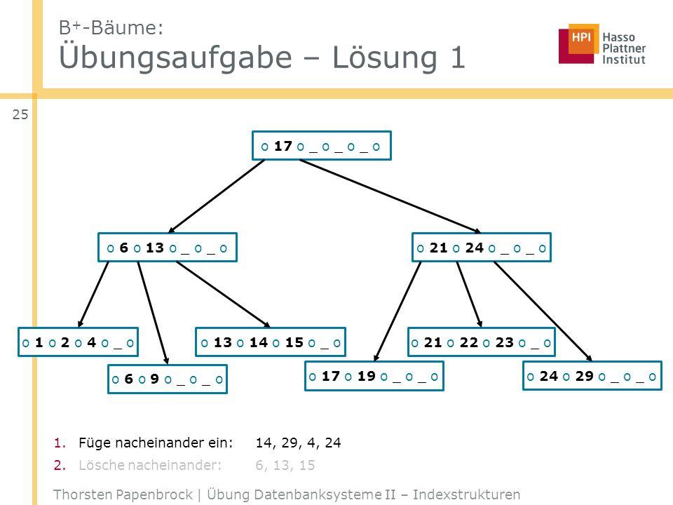 B+-Bäume: Übungsaufgabe – Lösung 1