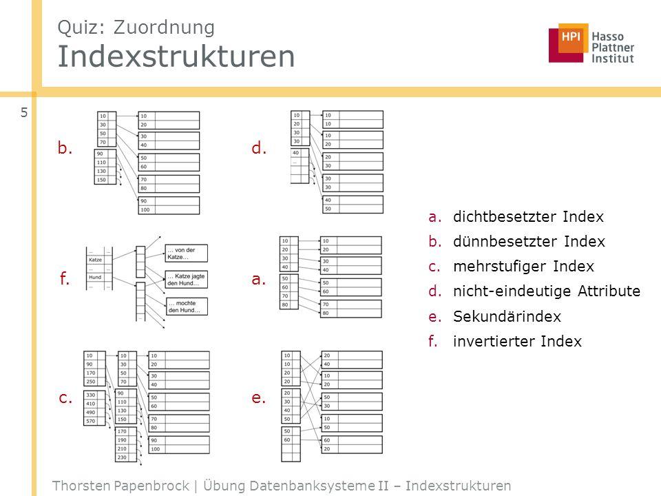 Quiz: Zuordnung Indexstrukturen