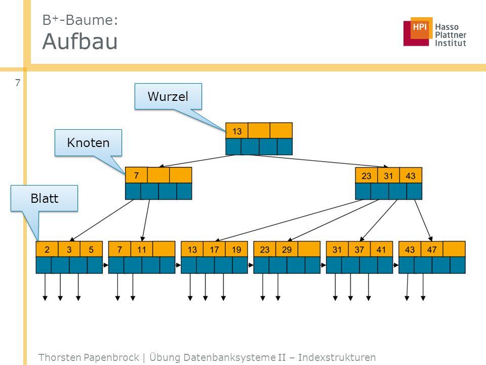 B+-Baume: Aufbau Wurzel Knoten Blatt