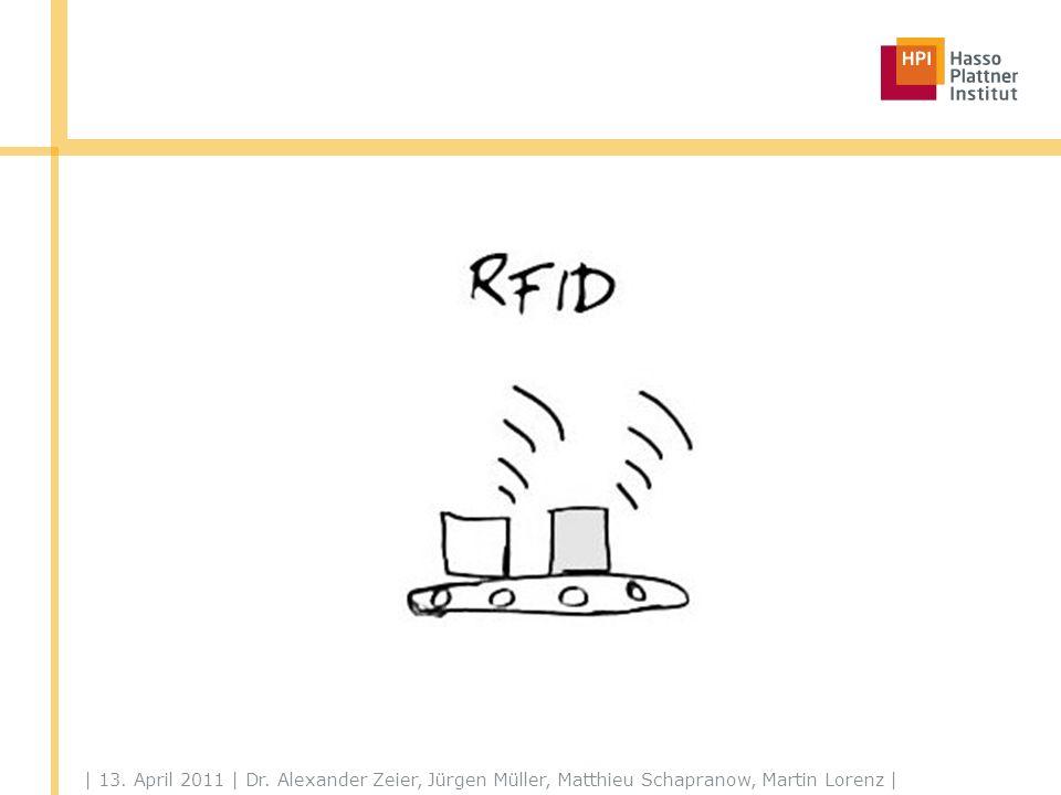 Basic RFID Tag (Passive Tag)