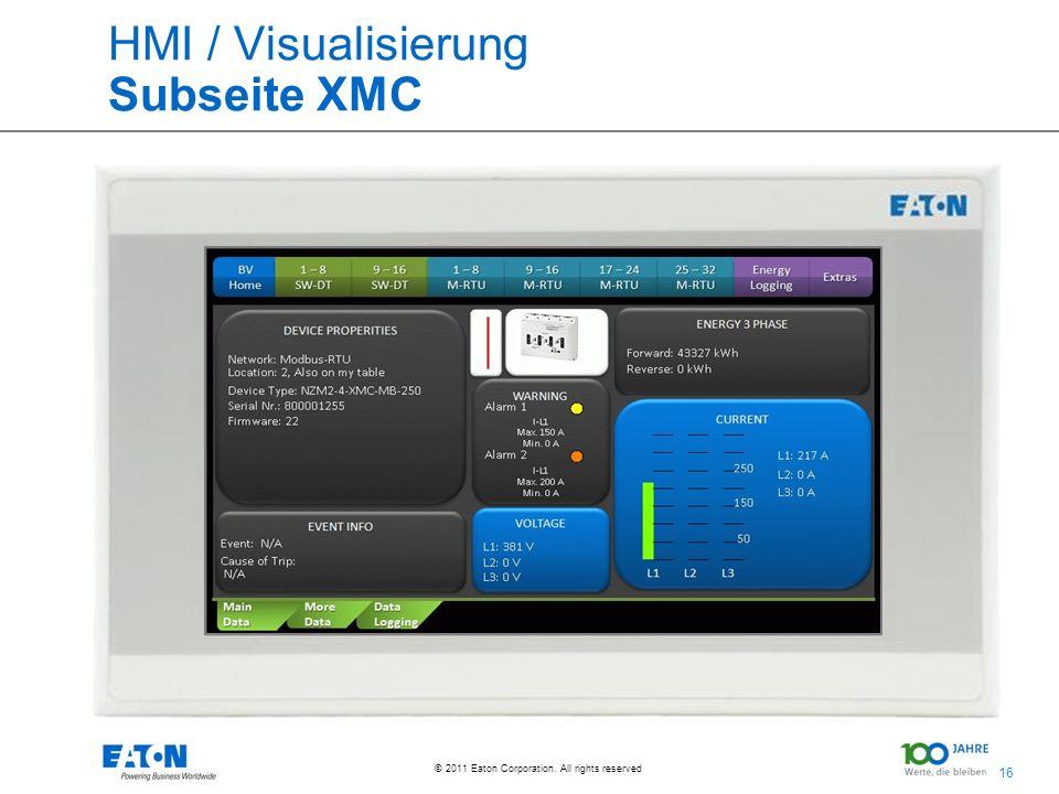 HMI / Visualisierung Subseite XMC