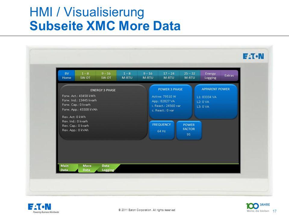 HMI / Visualisierung Subseite XMC More Data