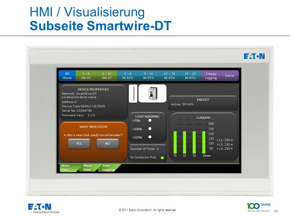 HMI / Visualisierung Subseite Smartwire-DT