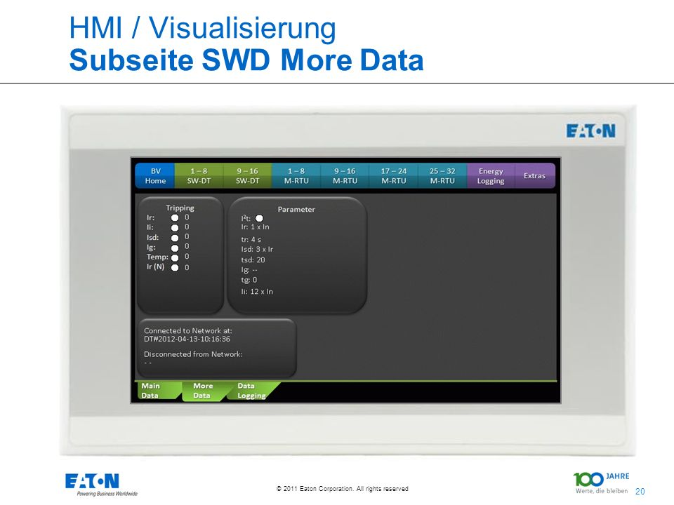 HMI / Visualisierung Subseite SWD More Data