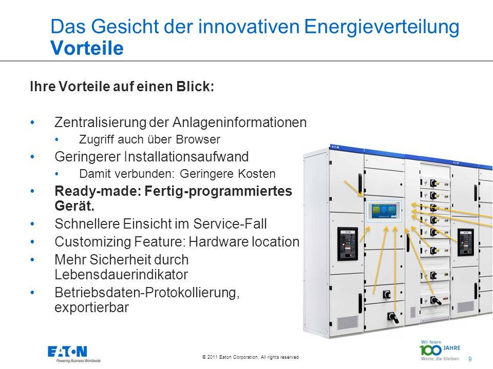 Das Gesicht der innovativen Energieverteilung Vorteile