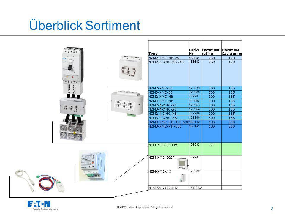 Überblick Sortiment Type Order Nr Maximum rating Maximum Cable qmm