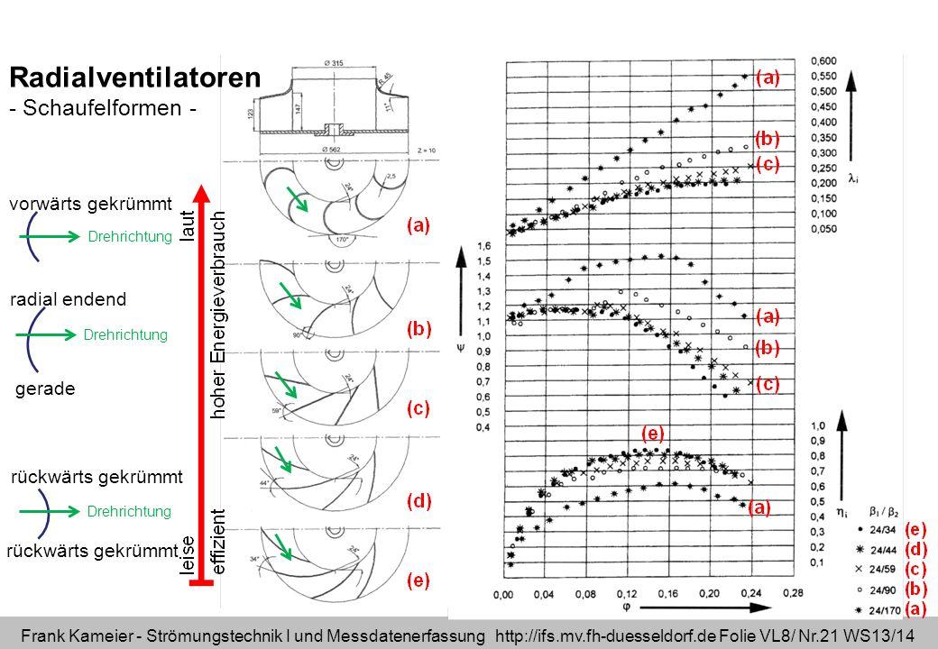 Radialventilatoren - Schaufelformen -