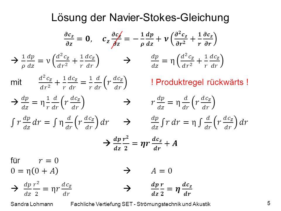 Lösung der Navier-Stokes-Gleichung