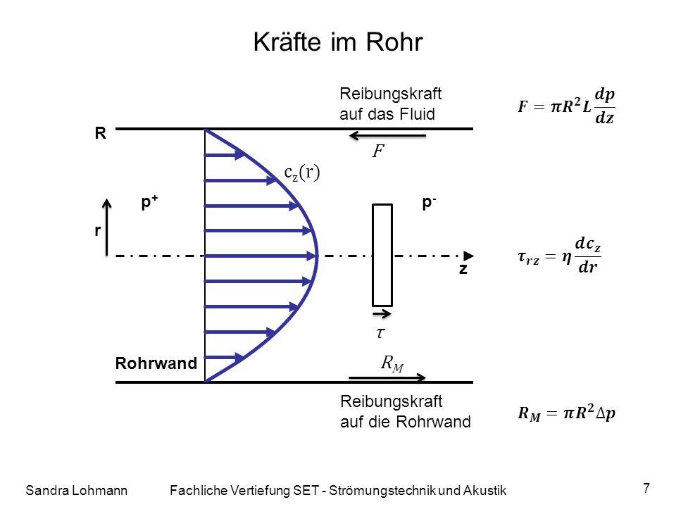 Fachliche Vertiefung SET - Strömungstechnik und Akustik