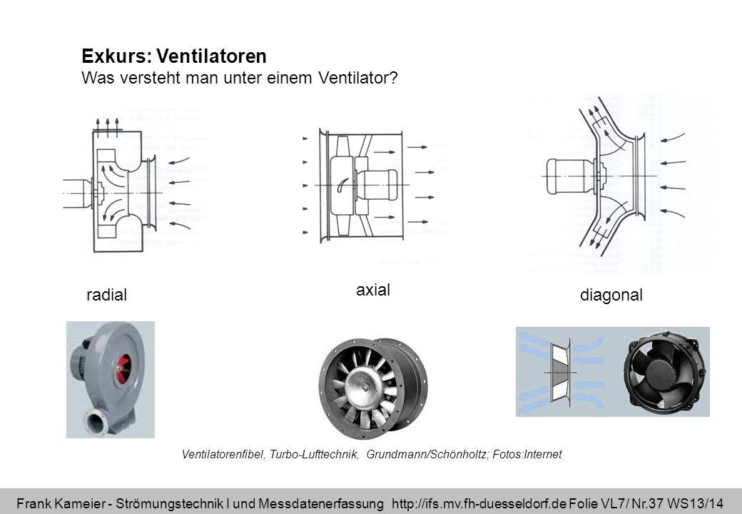 Exkurs: Ventilatoren Was versteht man unter einem Ventilator axial