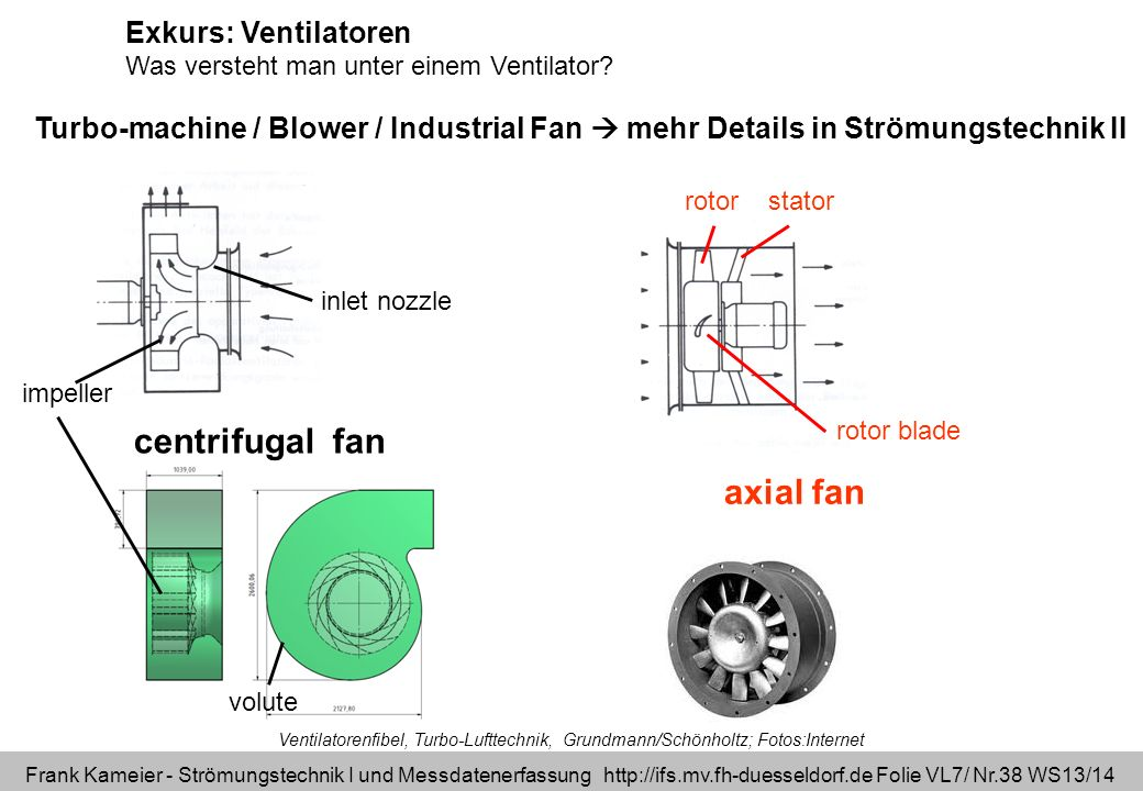 centrifugal fan axial fan Exkurs: Ventilatoren