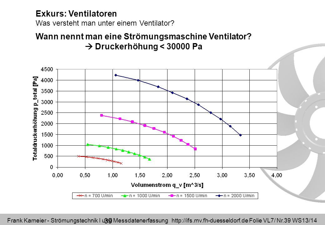 Wann nennt man eine Strömungsmaschine Ventilator