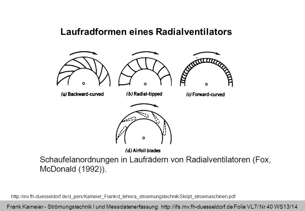 Laufradformen eines Radialventilators