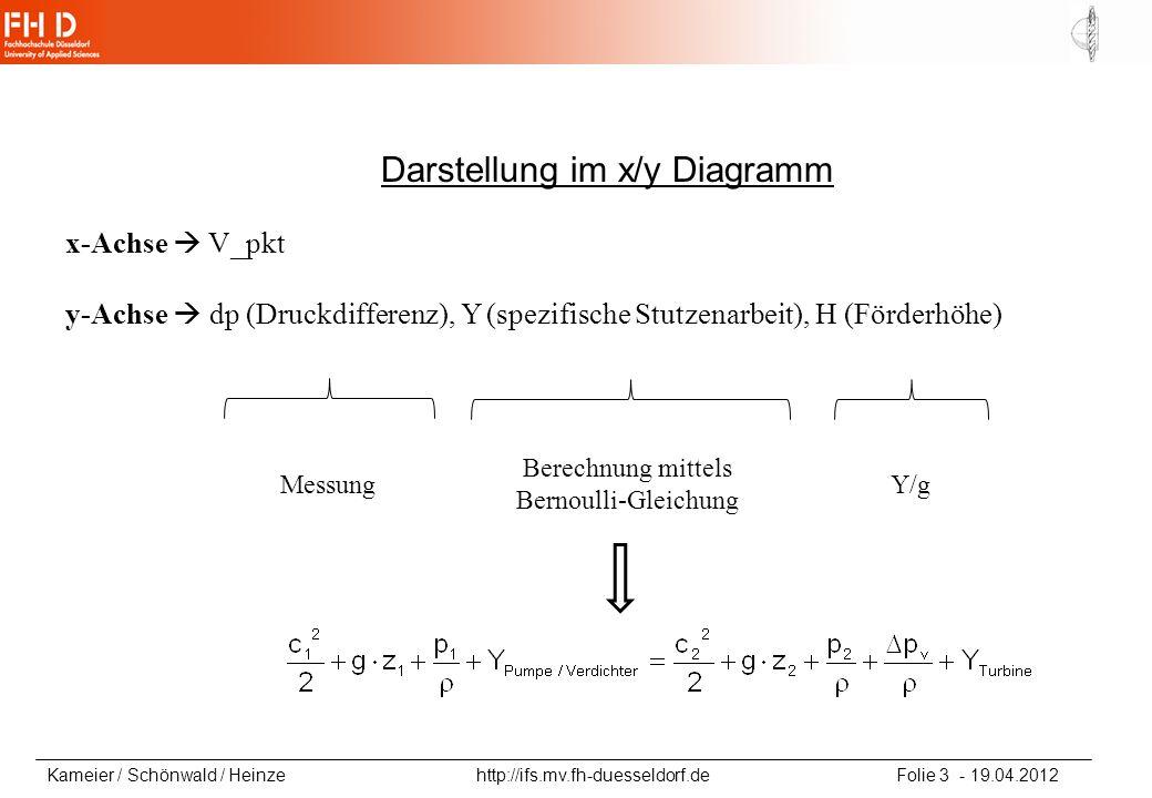 Berechnung mittels Bernoulli-Gleichung