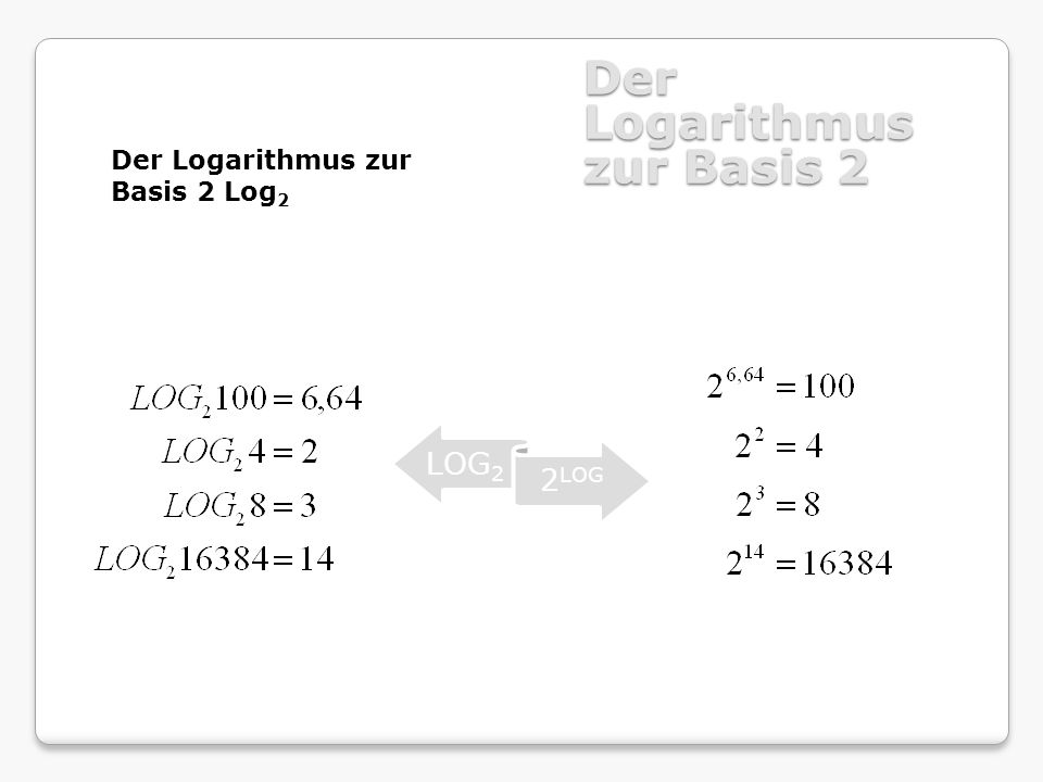 Der Logarithmus zur Basis 2 Der Logarithmus zur Basis 2 Log2 LOG2 2LOG