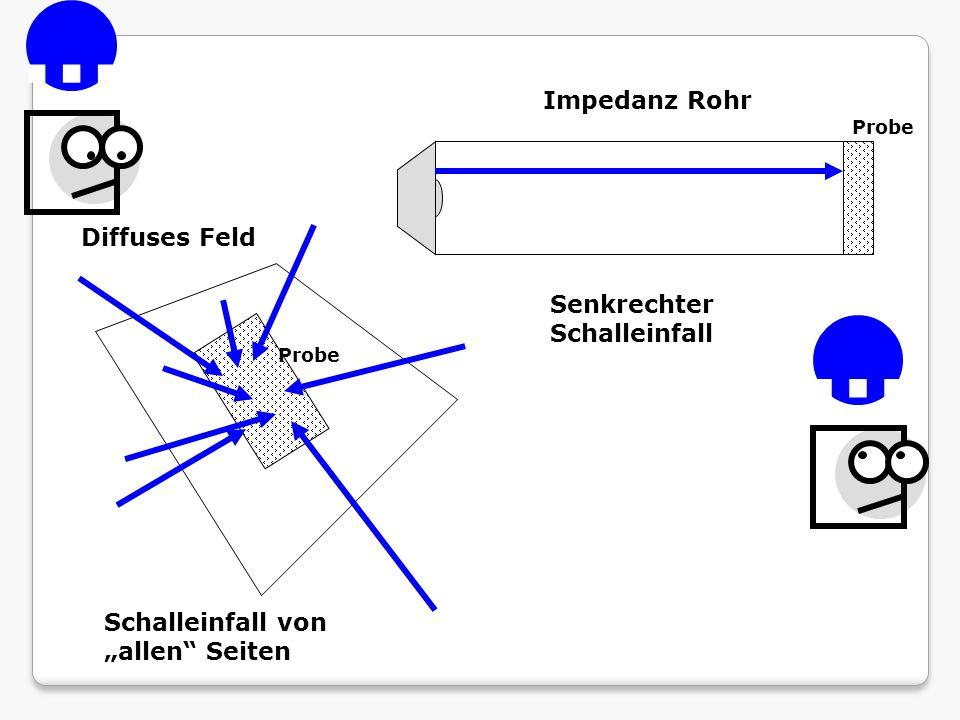 ... ... Impedanz Rohr Diffuses Feld Senkrechter Schalleinfall