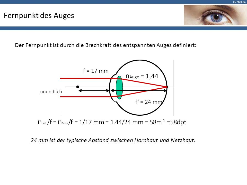 Fernpunkt des Auges Der Fernpunkt ist durch die Brechkraft des entspannten Auges definiert: