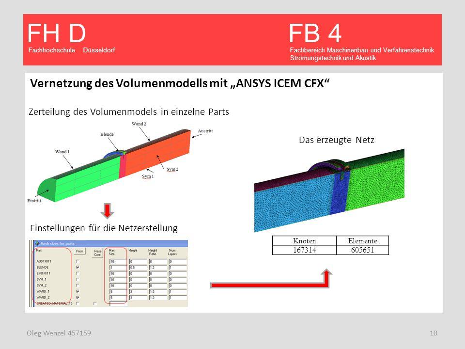 """Vernetzung des Volumenmodells mit """"ANSYS ICEM CFX"""