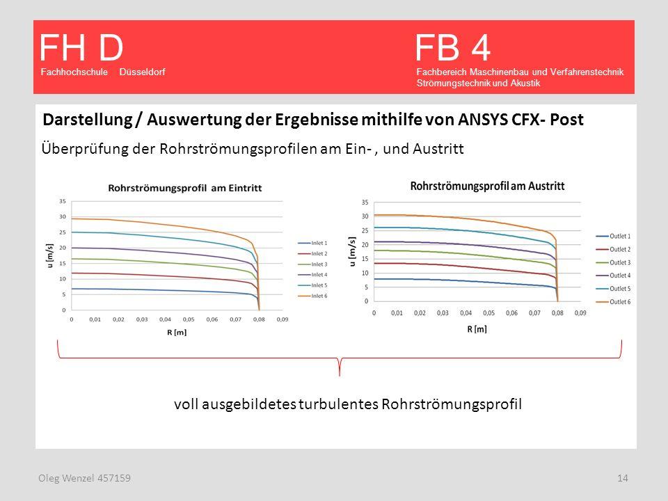 Darstellung / Auswertung der Ergebnisse mithilfe von ANSYS CFX- Post