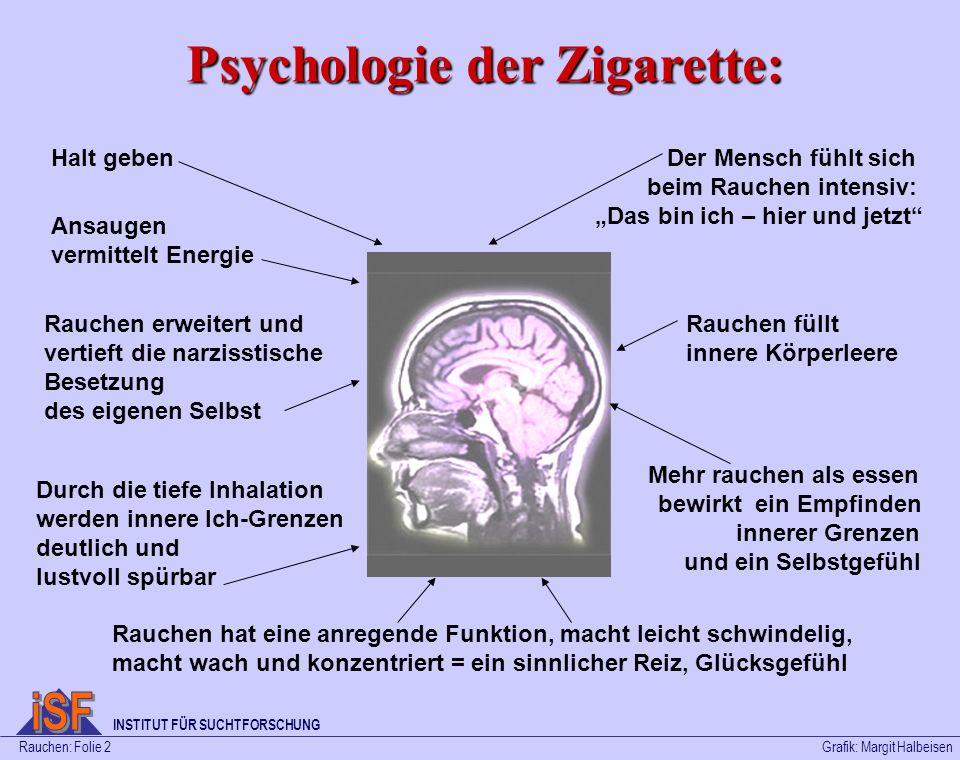 Psychologie der Zigarette: