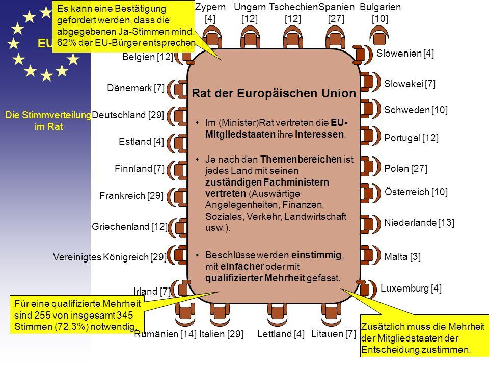Rat der Europäischen Union
