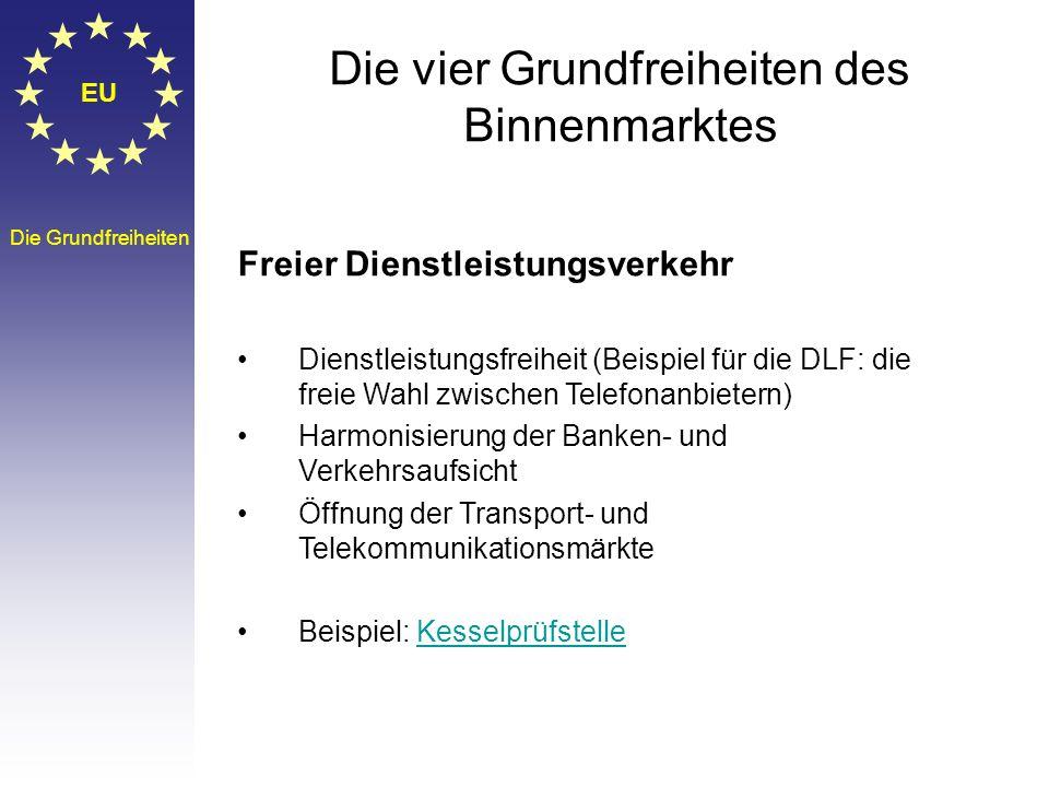 Die vier Grundfreiheiten des Binnenmarktes