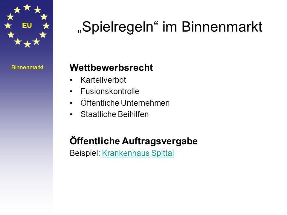 """""""Spielregeln im Binnenmarkt"""