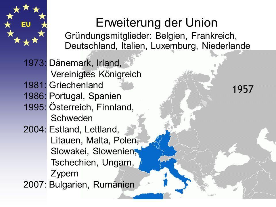 Erweiterung der Union EU. Gründungsmitglieder: Belgien, Frankreich, Deutschland, Italien, Luxemburg, Niederlande.