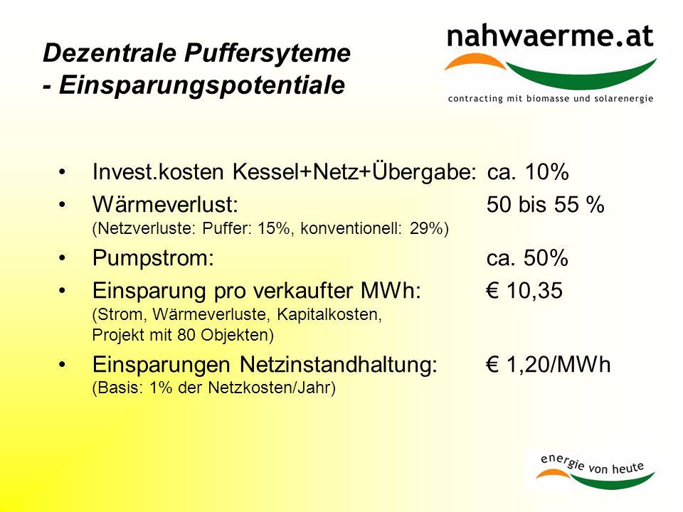 Dezentrale Puffersyteme - Einsparungspotentiale