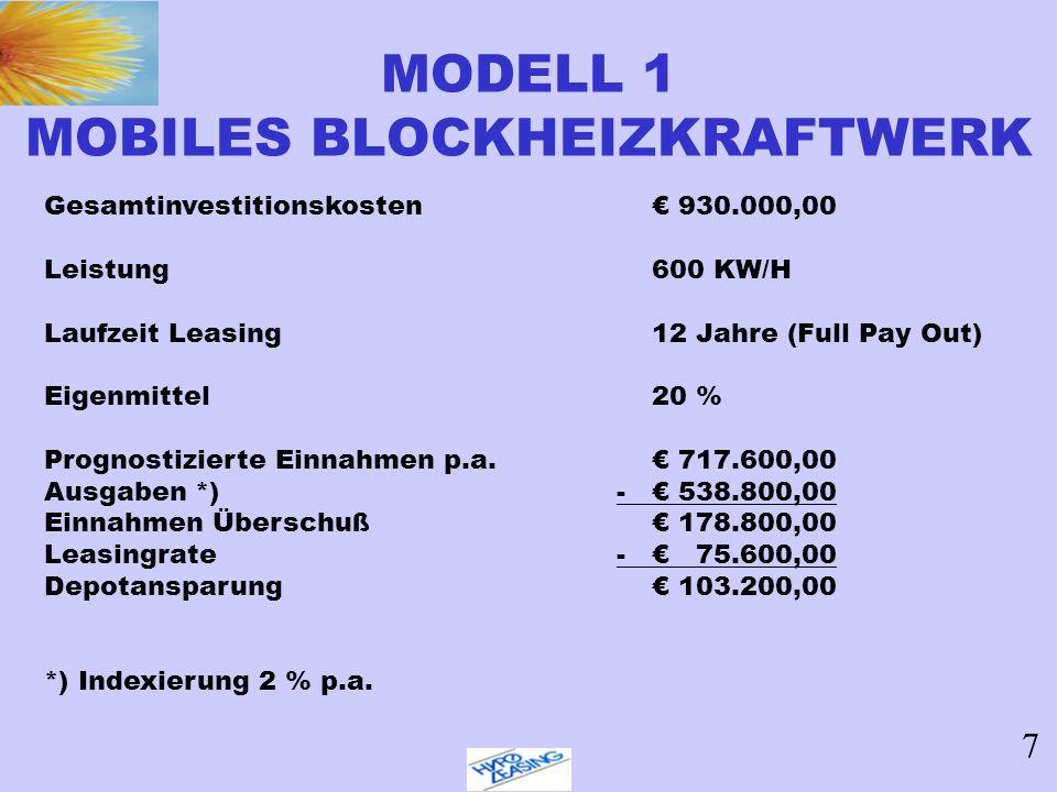 MODELL 1 MOBILES BLOCKHEIZKRAFTWERK