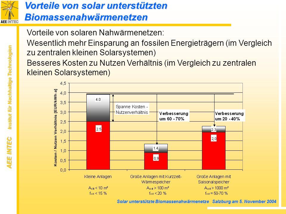 Vorteile von solar unterstützten Biomassenahwärmenetzen