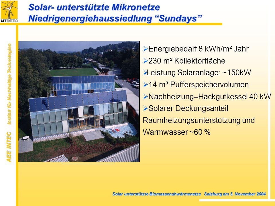 Solar- unterstützte Mikronetze Niedrigenergiehaussiedlung Sundays