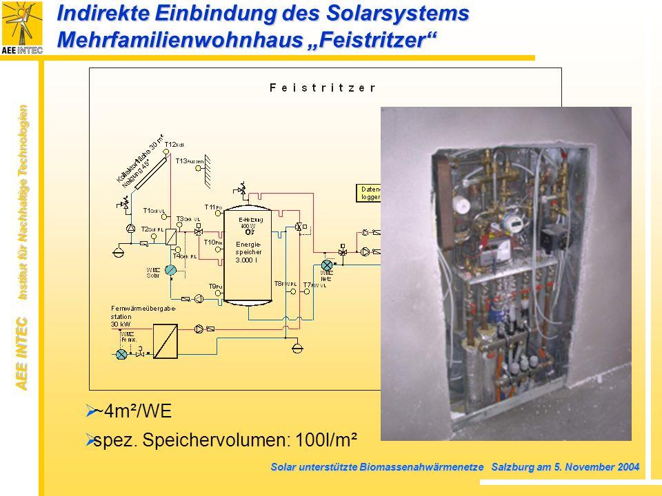 Indirekte Einbindung des Solarsystems