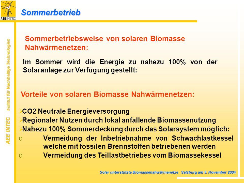 Sommerbetrieb Sommerbetriebsweise von solaren Biomasse Nahwärmenetzen:
