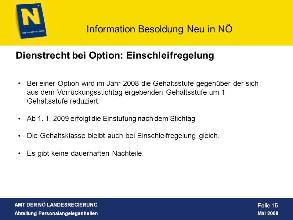 Dienstrecht bei Option: Einschleifregelung