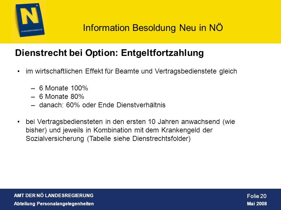 Dienstrecht bei Option: Entgeltfortzahlung