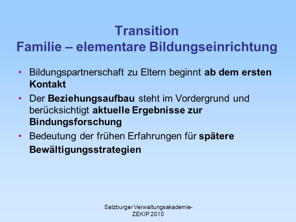 Transition Familie – elementare Bildungseinrichtung