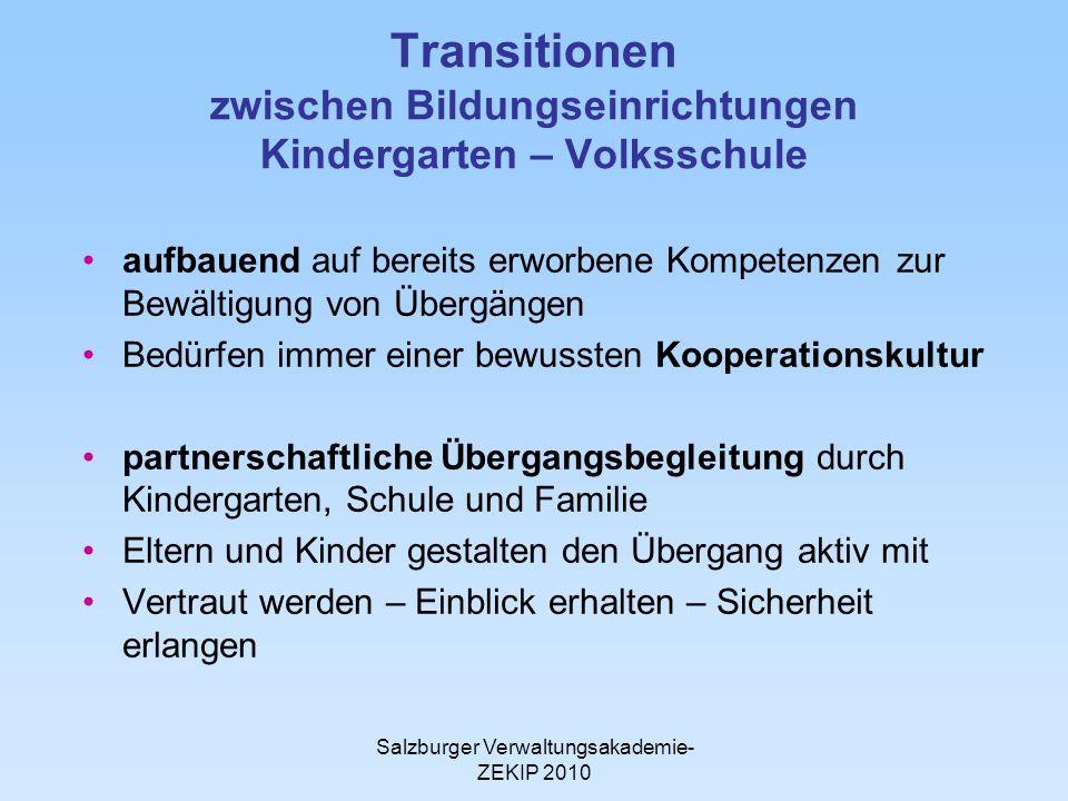 Transitionen zwischen Bildungseinrichtungen Kindergarten – Volksschule