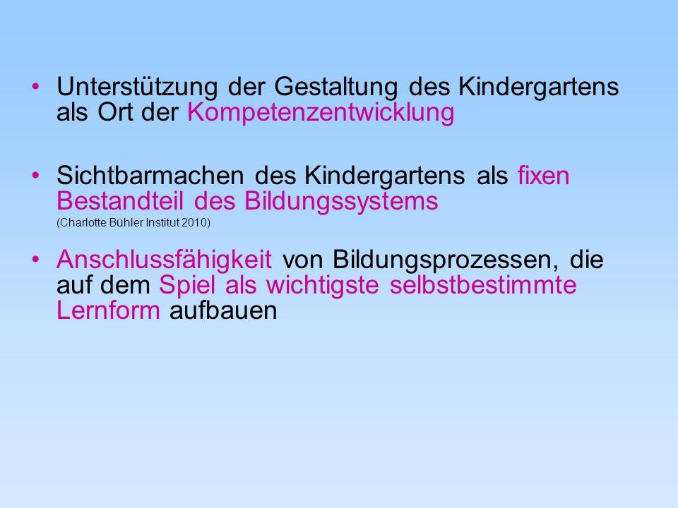 Unterstützung der Gestaltung des Kindergartens als Ort der Kompetenzentwicklung